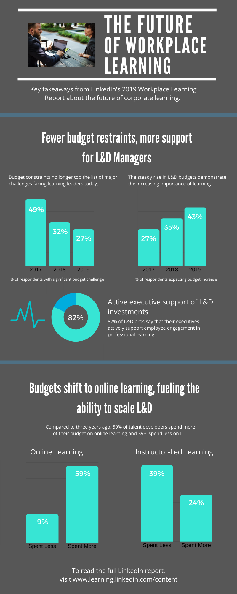 workplace-learning-inforgraphic